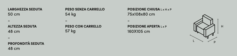 Poltrona Relax Lucy Zaggia Salotti - misure